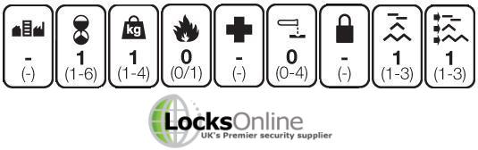 BS EN 1527 Explained - Locks Online