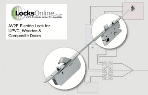 AV2E Electric Lock