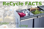 Recycling at home facts – Need to know!